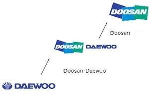 Ребрендинг DAEWOO в DOOSAN